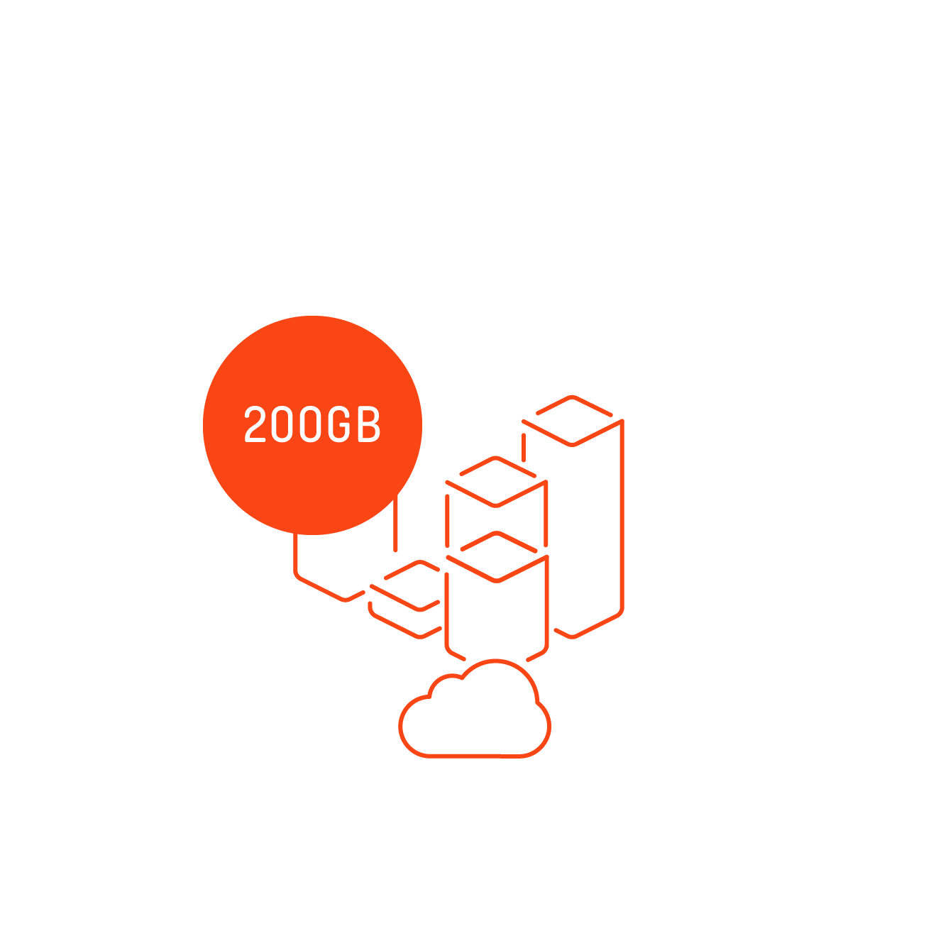 nuutok Advanced 200 GB (3 utilisateurs)